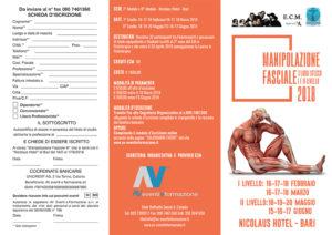 MANIPOLAZIONE FASCIALE® di Luigi Stecco - I e II Livello